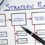 обучение интернет маркетингу с нуля
